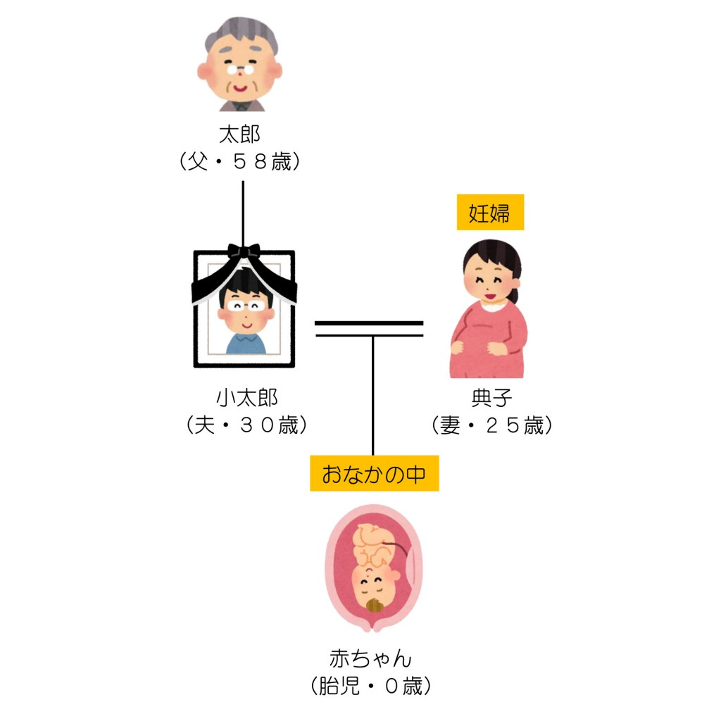 親族関係一覧(第33回)改2